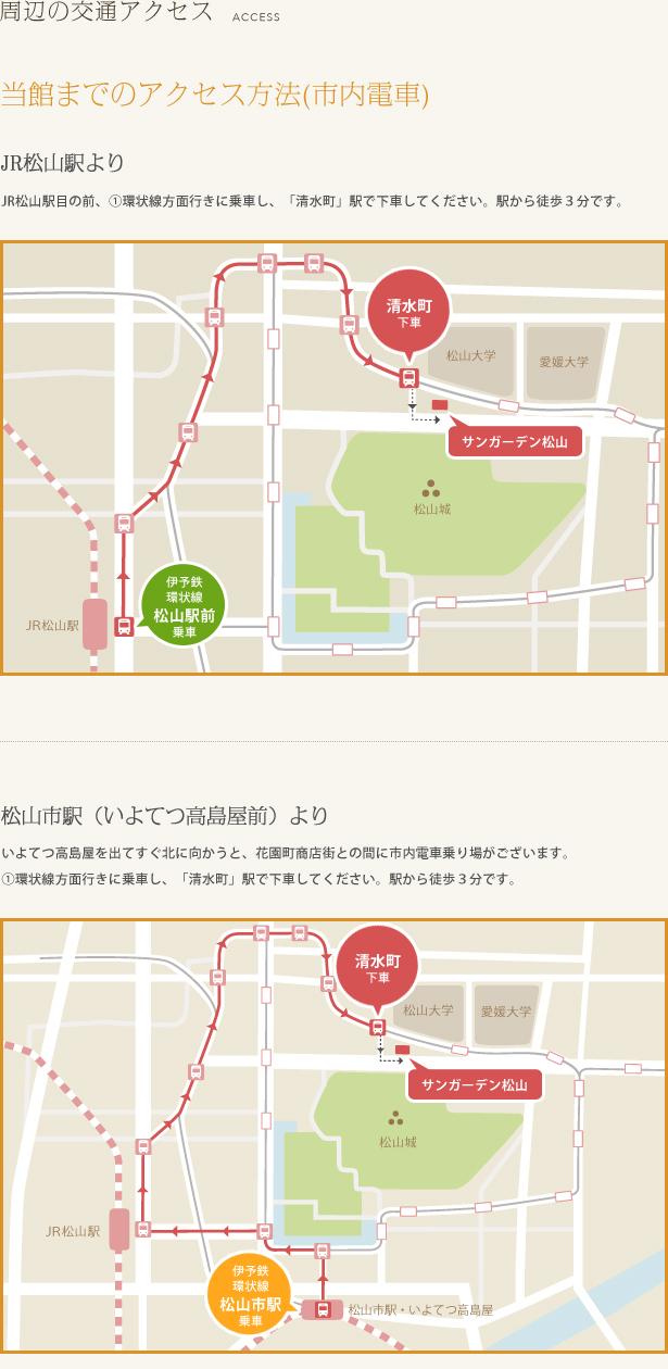 交通アクセス(市内電車)